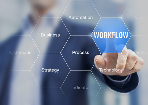 Automated Business Process Management & Workflow